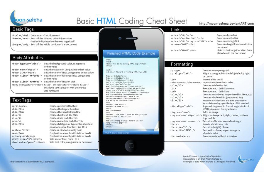 basic_html_coding_cheat_sheet_by_moon_selena-d2zfojk