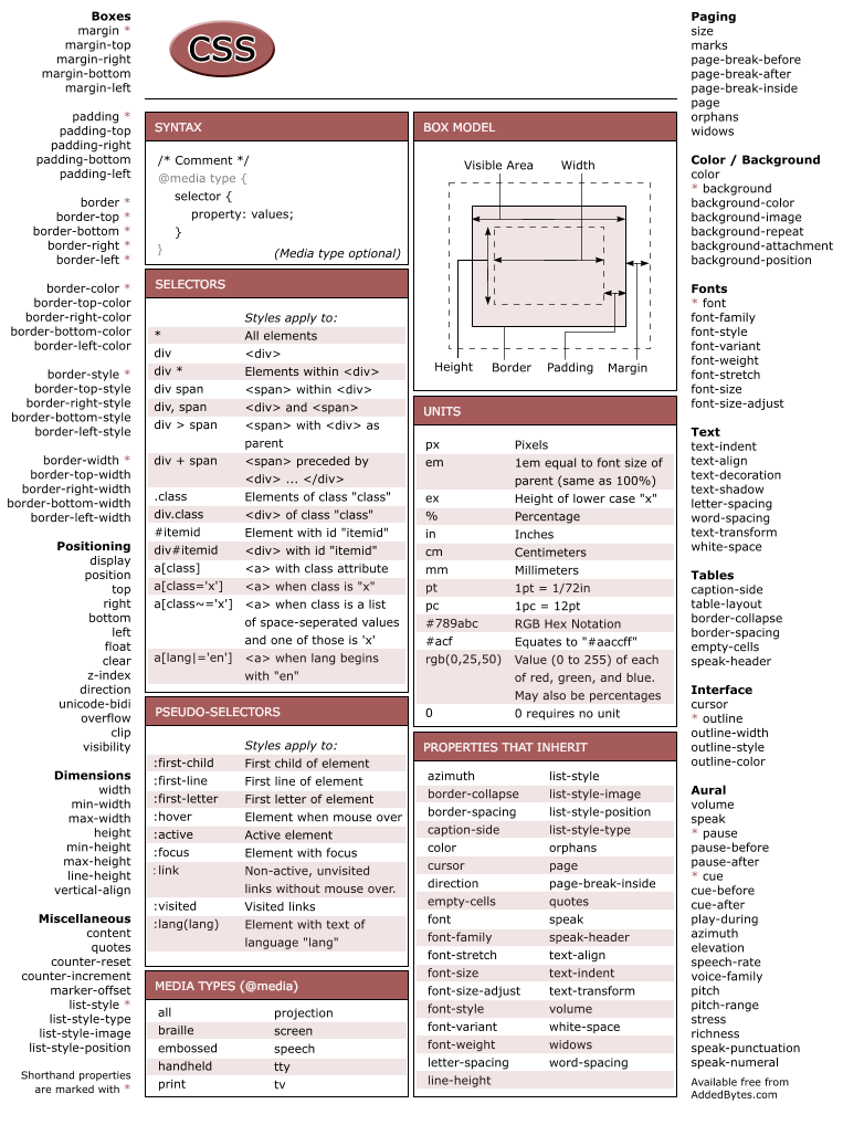css-cheat-sheet-v1