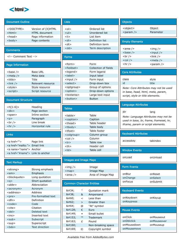 html-cheat-sheet-v1