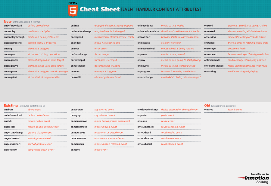 html5_cheat_sheet_event_attributes