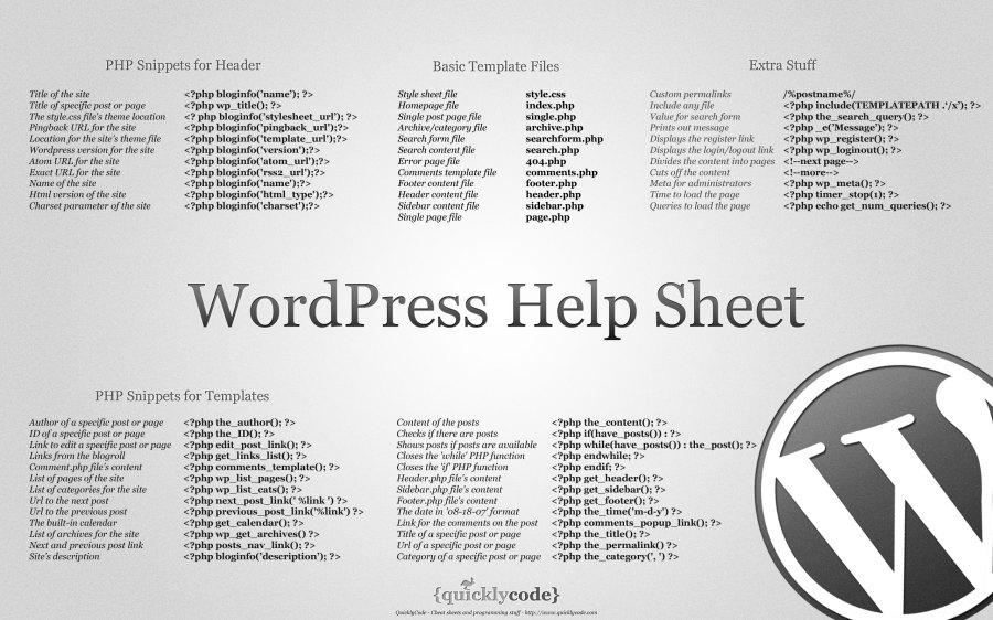 wordpress_helpsheet